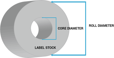 Thermal printable cable labels ths 206 3 inner core diameter comes with an 8 outer roll diameter for high capacity printers example zt1300 105se 105sl z4m z6m i4208 cl408 cl412 sciox Choice Image